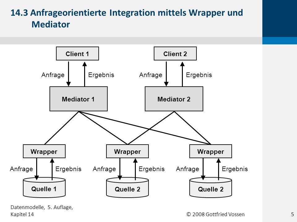 © 2008 Gottfried Vossen Anfrage Wrapper Quelle 2 Anfrage Ergebnis Quelle 1 Ergebnis Anfrage Wrapper Quelle 2 Anfrage Ergebnis Mediator 1Mediator 2 Cli