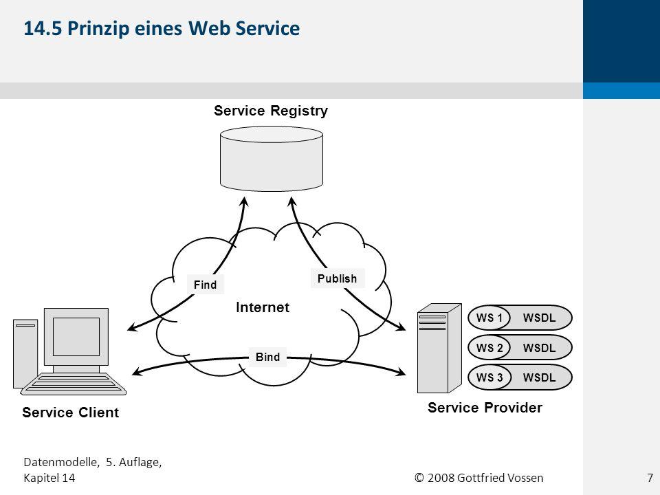 © 2008 Gottfried Vossen Service Provider Service Client Service Registry WSDLWS 1 WSDLWS 2 WSDLWS 3 Internet Find Bind Publish 14.5 Prinzip eines Web Service 7 Datenmodelle, 5.