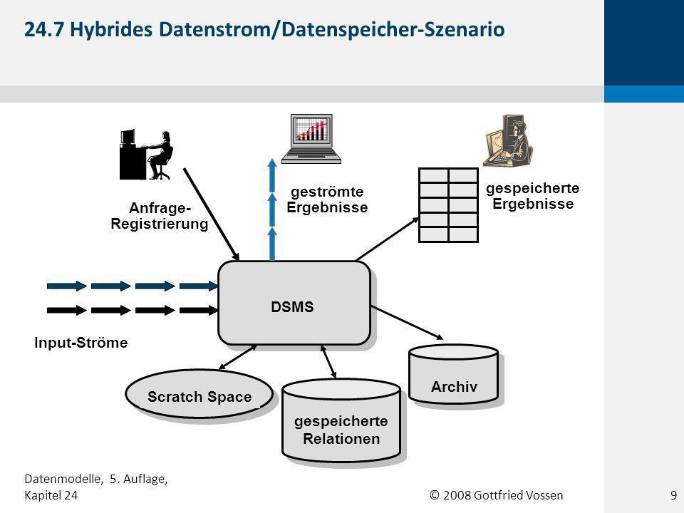 © 2008 Gottfried Vossen DSMS Scratch Space Input-Ströme Anfrage- Registrierung geströmte Ergebnisse gespeicherte Ergebnisse Archiv gespeicherte Relationen 24.7 Hybrides Datenstrom/Datenspeicher-Szenario 9 Datenmodelle, 5.