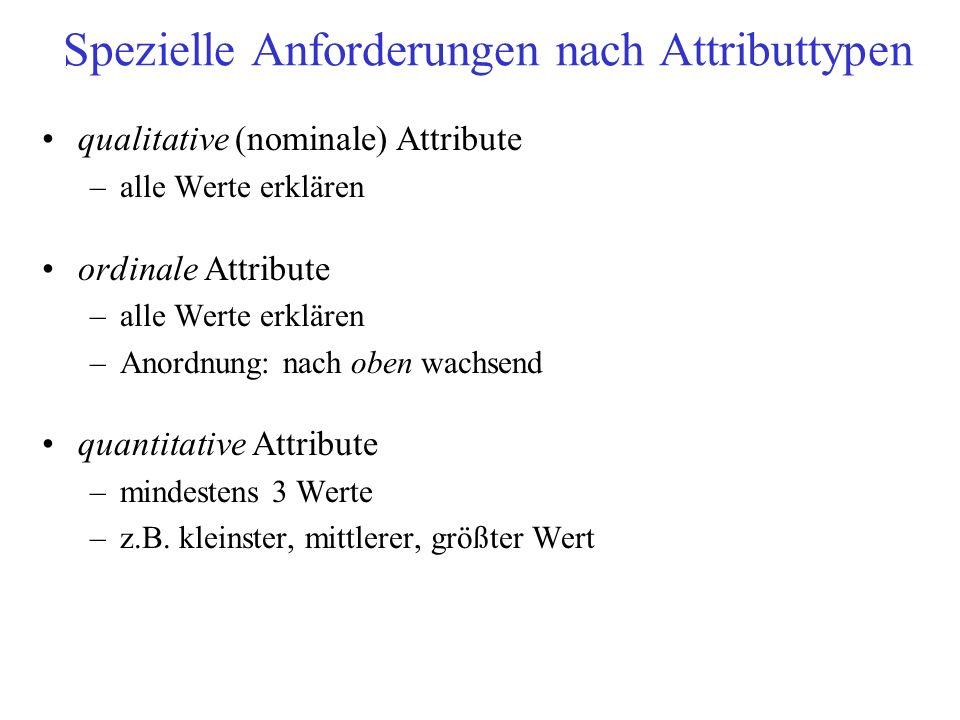 Spezielle Anforderungen nach Attributtypen qualitative (nominale) Attribute –alle Werte erklären ordinale Attribute –alle Werte erklären –Anordnung: nach oben wachsend quantitative Attribute –mindestens 3 Werte –z.B.