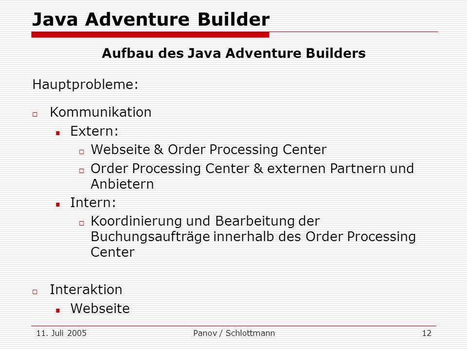 11. Juli 2005Panov / Schlottmann12 Kommunikation Extern: Webseite & Order Processing Center Order Processing Center & externen Partnern und Anbietern