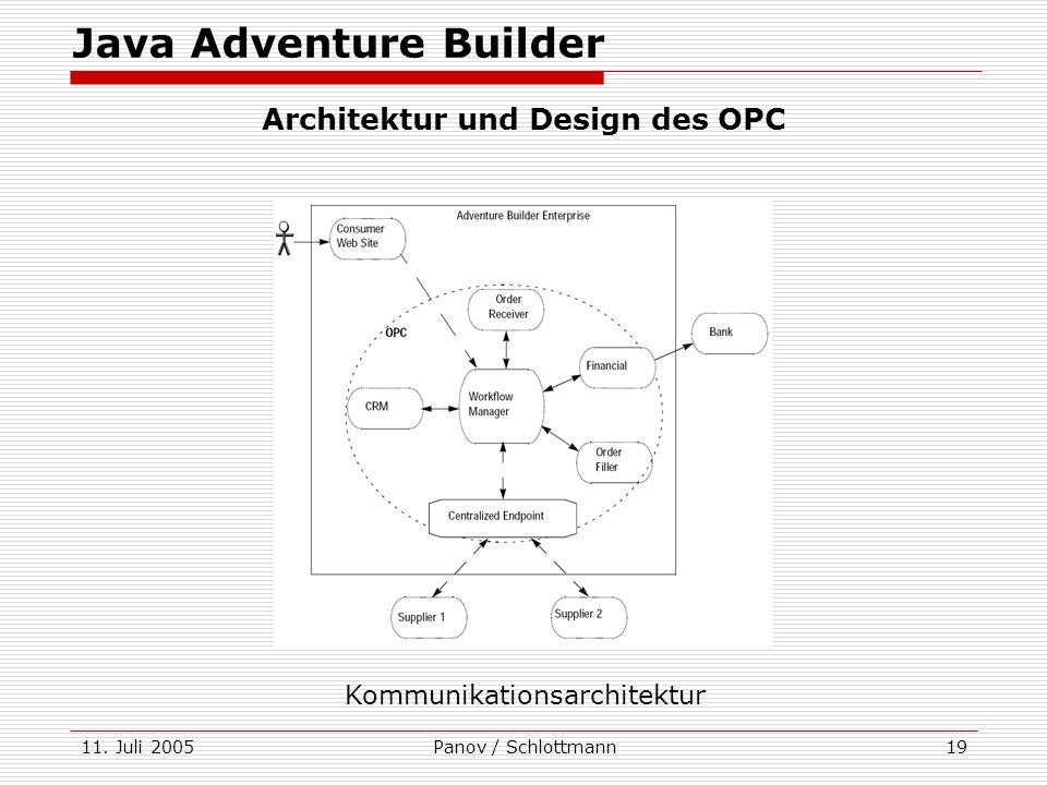 11. Juli 2005Panov / Schlottmann19 Java Adventure Builder Architektur und Design des OPC Kommunikationsarchitektur