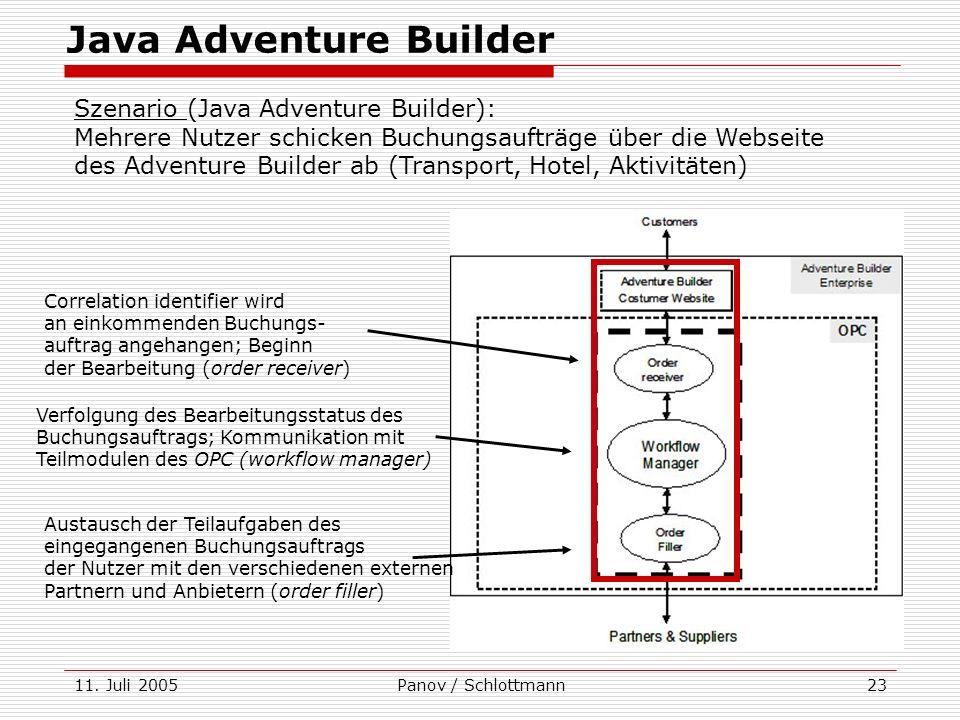 11. Juli 2005Panov / Schlottmann23 Java Adventure Builder Szenario (Java Adventure Builder): Mehrere Nutzer schicken Buchungsaufträge über die Webseit