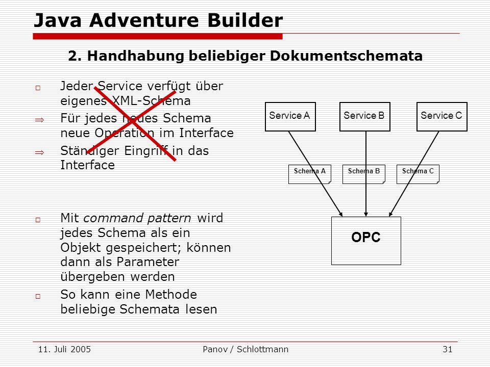 11. Juli 2005Panov / Schlottmann31 Jeder Service verfügt über eigenes XML-Schema Für jedes neues Schema neue Operation im Interface Ständiger Eingriff