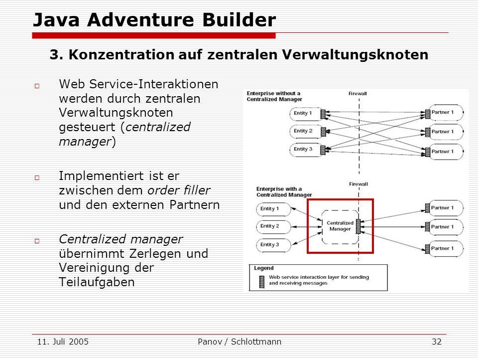 11. Juli 2005Panov / Schlottmann32 Web Service-Interaktionen werden durch zentralen Verwaltungsknoten gesteuert (centralized manager) Implementiert is