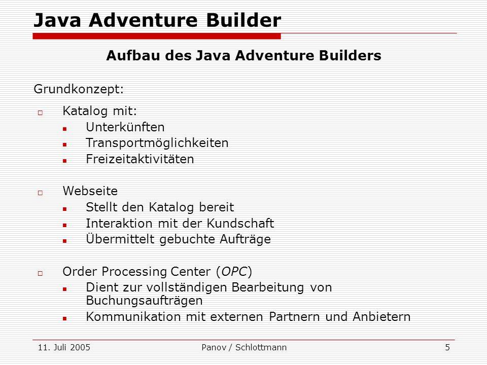 11. Juli 2005Panov / Schlottmann5 Java Adventure Builder Aufbau des Java Adventure Builders Katalog mit: Unterkünften Transportmöglichkeiten Freizeita