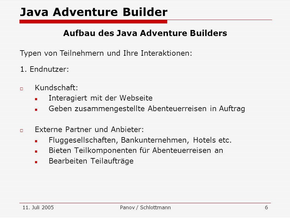 11. Juli 2005Panov / Schlottmann6 Kundschaft: Interagiert mit der Webseite Geben zusammengestellte Abenteuerreisen in Auftrag Externe Partner und Anbi