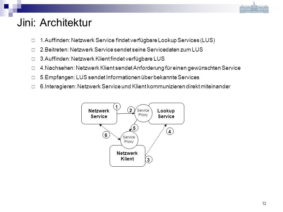 12 Jini: Architektur Netzwerk Service Netzwerk Klient Lookup Service Proxy Service Proxy 1 2 3 4 5 6 1.Auffinden: Netzwerk Service findet verfügbare Lookup Services (LUS) 2.Beitreten: Netzwerk Service sendet seine Servicedaten zum LUS 3.Auffinden: Netzwerk Klient findet verfügbare LUS 4.Nachsehen: Netzwerk Klient sendet Anforderung für einen gewünschten Service 5.Empfangen: LUS sendet Informationen über bekannte Services 6.Interagieren: Netzwerk Service und Klient kommunizieren direkt miteinander