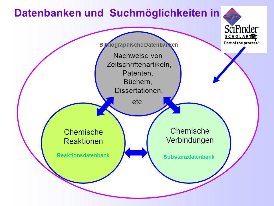 Suchmöglichkeiten in Scifinder Scholar Forschungsgebiete (Thematische Suchen) Autoren Firmen, Einrichtungen Document Identifier (Patentnummern, CA-Ref