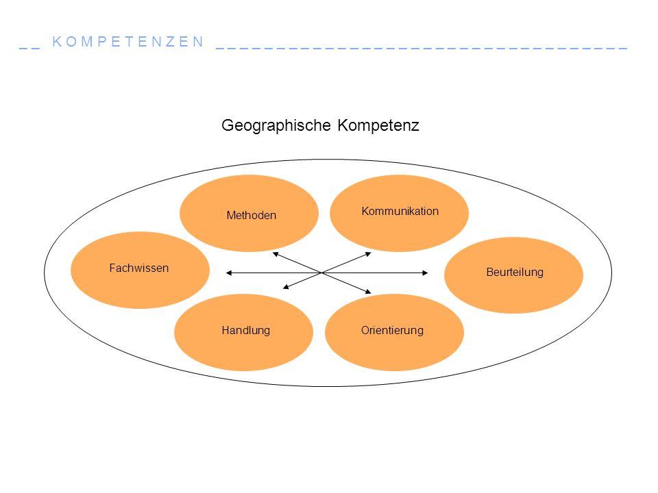 _ _ K O M P E T E N Z E N _ _ _ _ _ _ _ _ _ _ _ _ _ _ _ _ _ _ _ _ _ _ _ _ _ _ _ _ _ _ _ _ _ _ Geographische Kompetenz Fachwissen Methoden Kommunikation Beurteilung HandlungOrientierung