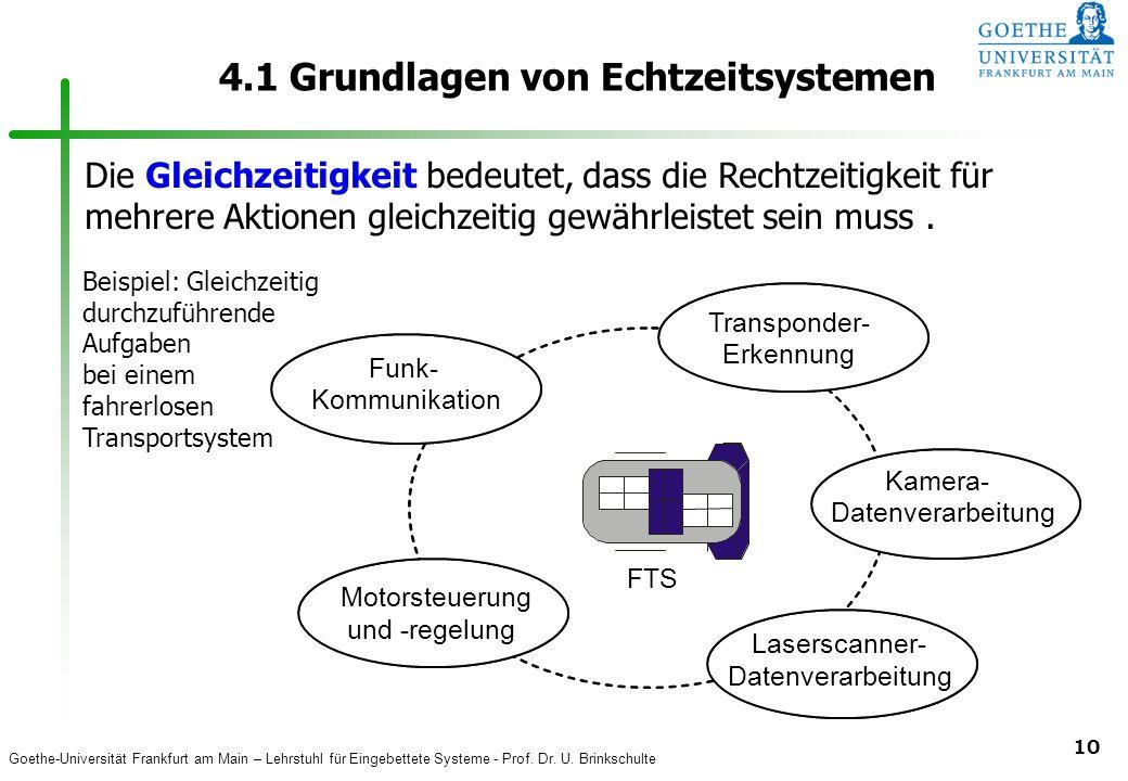 Goethe-Universität Frankfurt am Main – Lehrstuhl für Eingebettete Systeme - Prof. Dr. U. Brinkschulte 10 4.1 Grundlagen von Echtzeitsystemen Laserscan