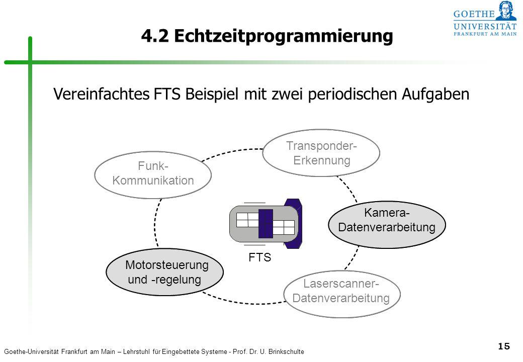 Goethe-Universität Frankfurt am Main – Lehrstuhl für Eingebettete Systeme - Prof. Dr. U. Brinkschulte 15 4.2 Echtzeitprogrammierung Laserscanner- Date