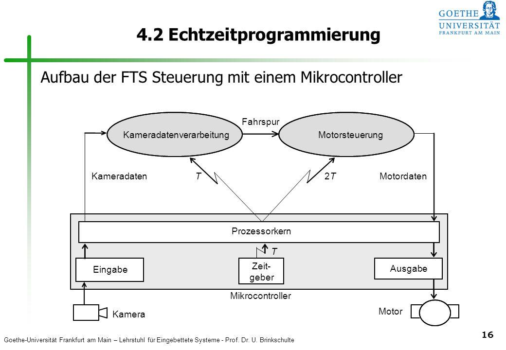 Goethe-Universität Frankfurt am Main – Lehrstuhl für Eingebettete Systeme - Prof. Dr. U. Brinkschulte 16 4.2 Echtzeitprogrammierung Zeit- geber T Kame