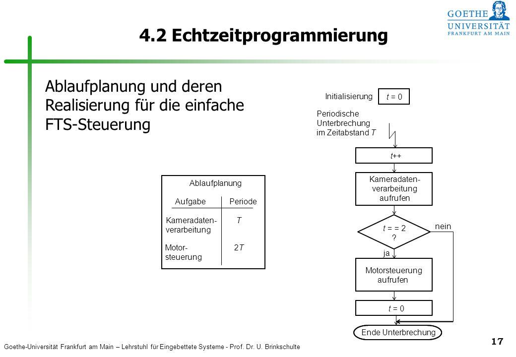 Goethe-Universität Frankfurt am Main – Lehrstuhl für Eingebettete Systeme - Prof. Dr. U. Brinkschulte 17 4.2 Echtzeitprogrammierung Ablaufplanung Aufg