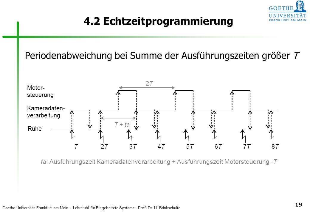 Goethe-Universität Frankfurt am Main – Lehrstuhl für Eingebettete Systeme - Prof. Dr. U. Brinkschulte 19 4.2 Echtzeitprogrammierung T 2T2T 3T3T 4T4T 5