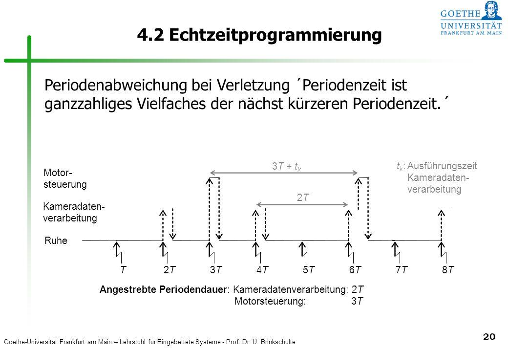Goethe-Universität Frankfurt am Main – Lehrstuhl für Eingebettete Systeme - Prof. Dr. U. Brinkschulte 20 4.2 Echtzeitprogrammierung T 2T2T 3T3T 4T4T 5