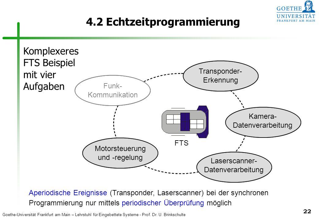 Goethe-Universität Frankfurt am Main – Lehrstuhl für Eingebettete Systeme - Prof. Dr. U. Brinkschulte 22 4.2 Echtzeitprogrammierung Laserscanner- Date