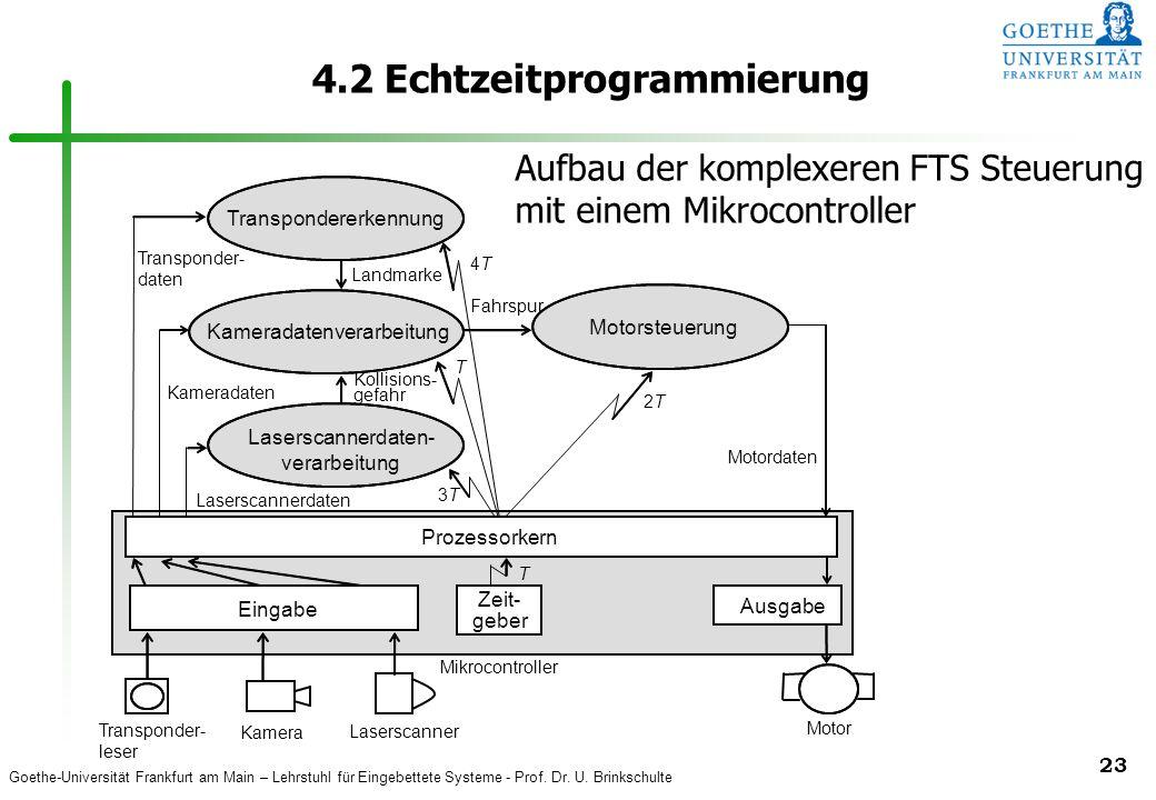 Goethe-Universität Frankfurt am Main – Lehrstuhl für Eingebettete Systeme - Prof. Dr. U. Brinkschulte 23 4.2 Echtzeitprogrammierung Kameradatenverarbe