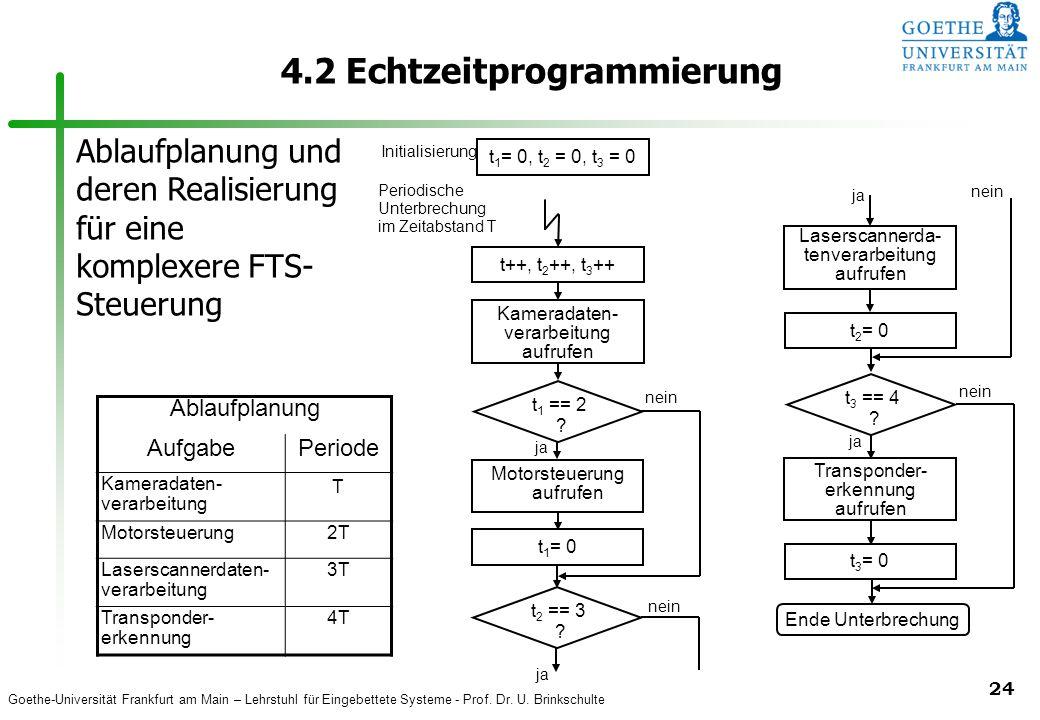 Goethe-Universität Frankfurt am Main – Lehrstuhl für Eingebettete Systeme - Prof. Dr. U. Brinkschulte 24 4.2 Echtzeitprogrammierung Ablaufplanung Aufg