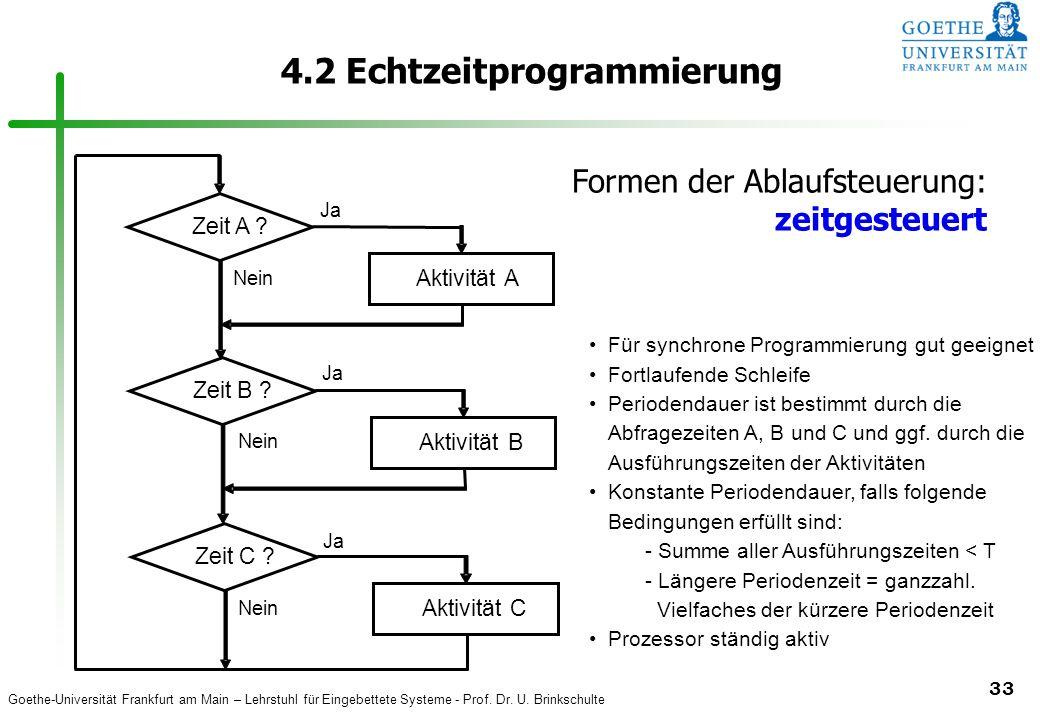 Goethe-Universität Frankfurt am Main – Lehrstuhl für Eingebettete Systeme - Prof. Dr. U. Brinkschulte 33 4.2 Echtzeitprogrammierung Zeit A ? Aktivität