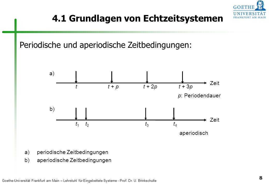 Goethe-Universität Frankfurt am Main – Lehrstuhl für Eingebettete Systeme - Prof. Dr. U. Brinkschulte 8 4.1 Grundlagen von Echtzeitsystemen Zeit t a)
