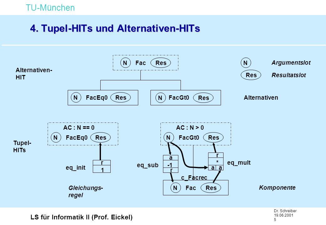 TU-München LS für Informatik II (Prof. Eickel) Dr.