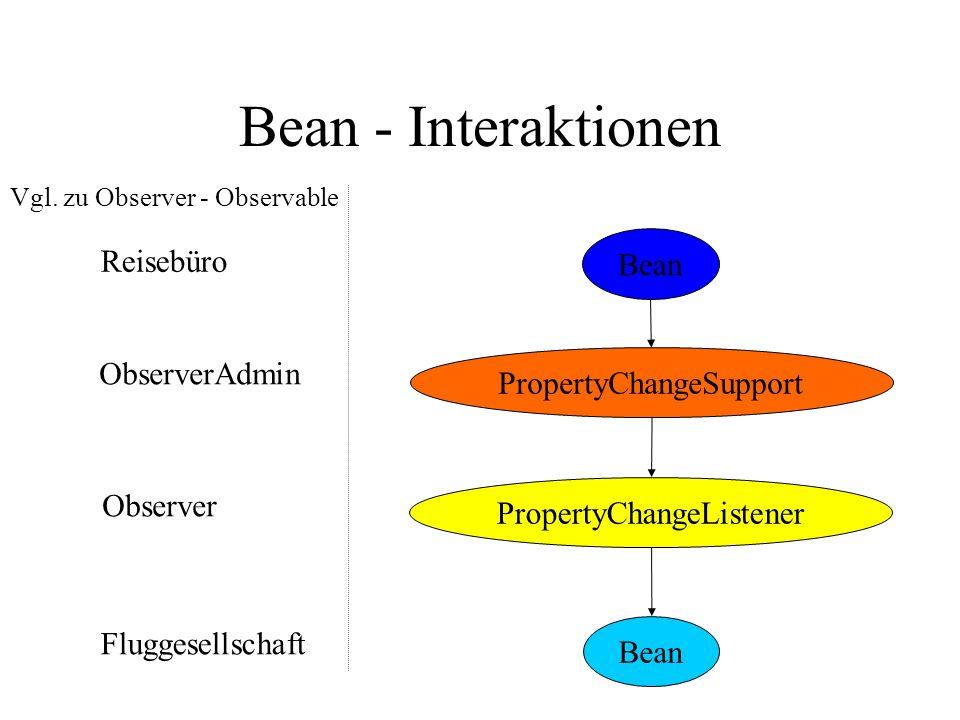 Bean - Interaktionen Bean PropertyChangeSupport Bean PropertyChangeListener Vgl.