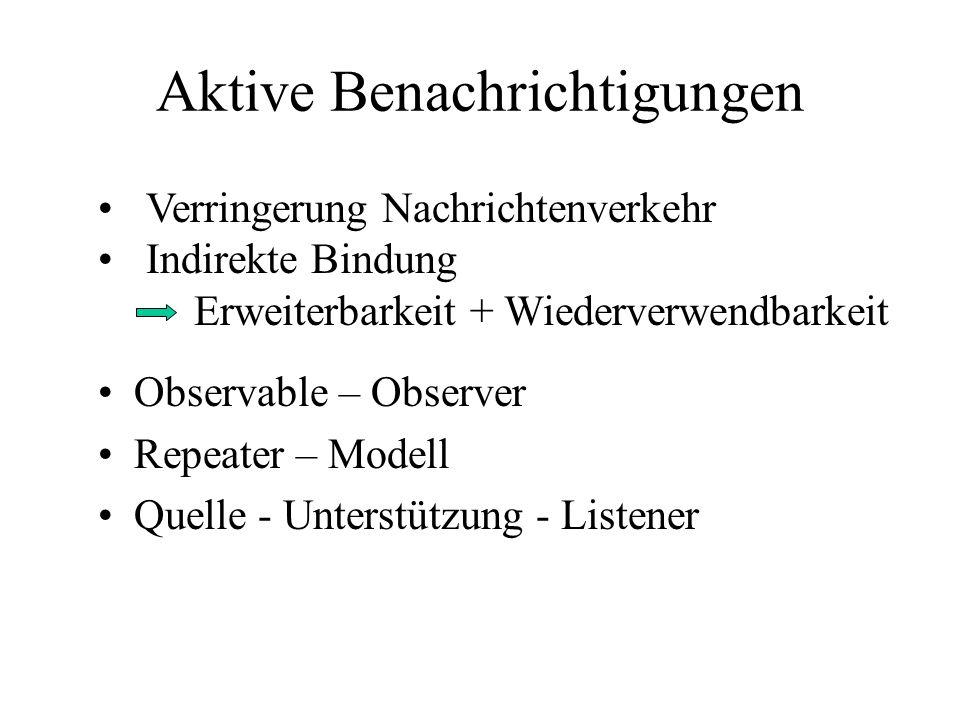 Aktive Benachrichtigungen Observable – Observer Repeater – Modell Quelle - Unterstützung - Listener Verringerung Nachrichtenverkehr Indirekte Bindung Erweiterbarkeit + Wiederverwendbarkeit