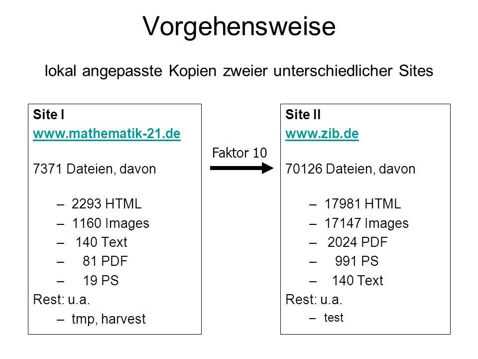 Vorgehensweise lokal angepasste Kopien zweier unterschiedlicher Sites Site I www.mathematik-21.de 7371 Dateien, davon –2293 HTML –1160 Images – 140 Te