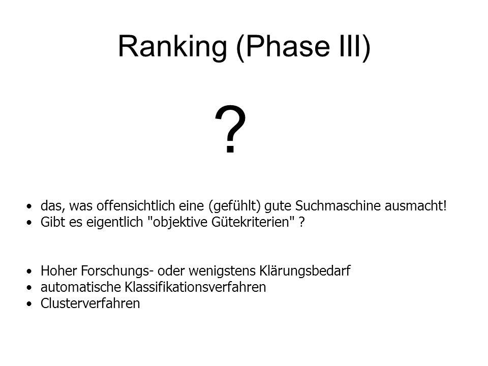 Ranking (Phase III) ? das, was offensichtlich eine (gefühlt) gute Suchmaschine ausmacht! Gibt es eigentlich