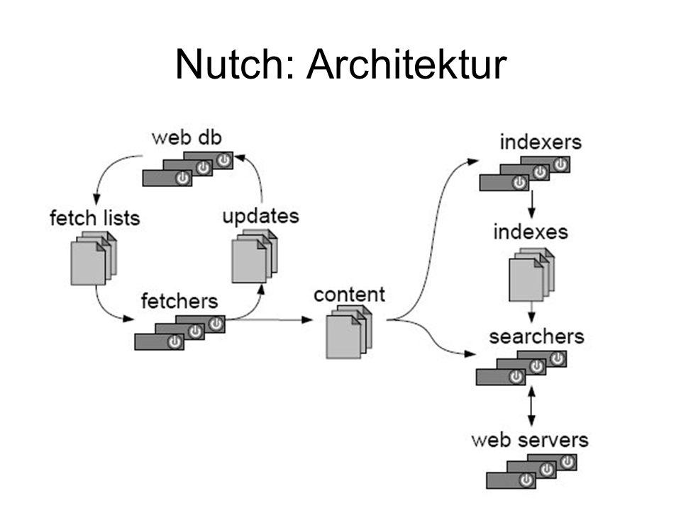 Nutch: Architektur