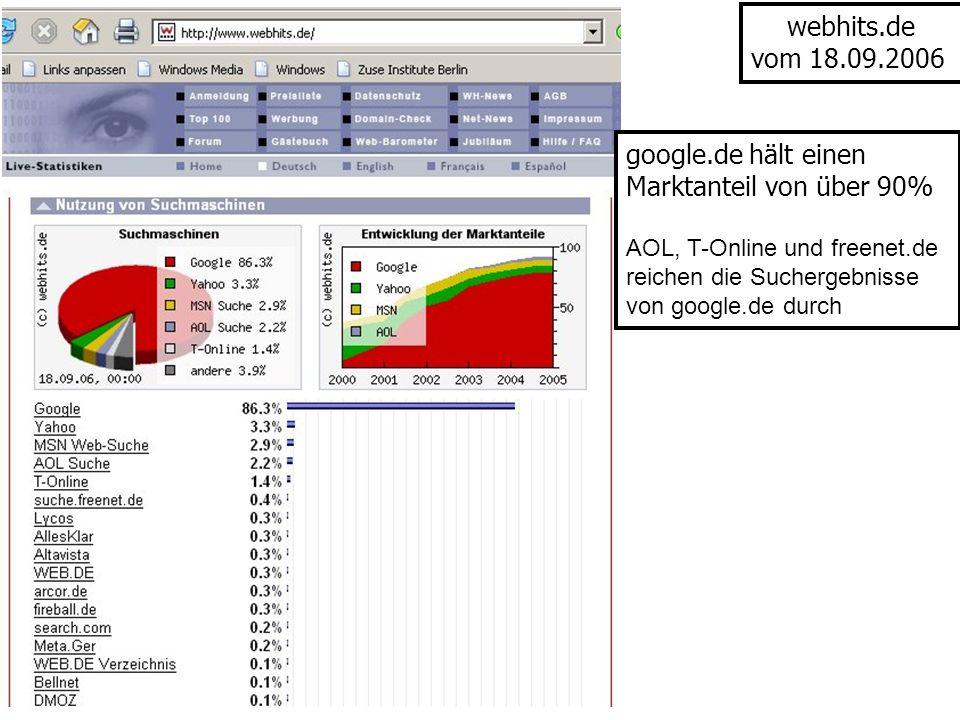 webhits.de vom 18.09.2006 google.de hält einen Marktanteil von über 90% AOL, T-Online und freenet.de reichen die Suchergebnisse von google.de durch