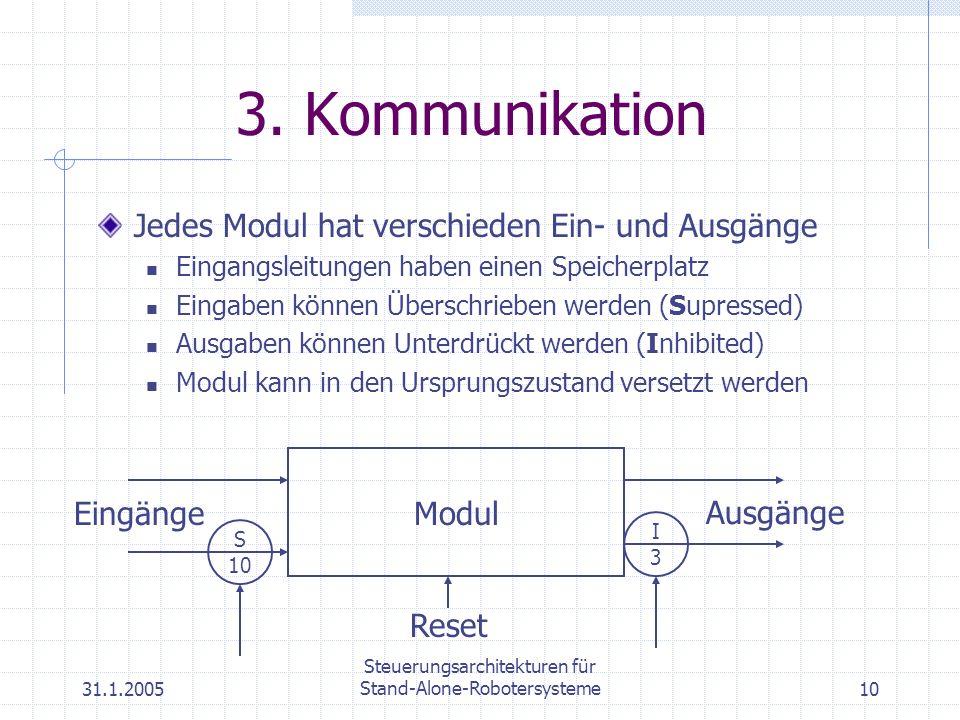 31.1.2005 Steuerungsarchitekturen für Stand-Alone-Robotersysteme10 3. Kommunikation Jedes Modul hat verschieden Ein- und Ausgänge Eingangsleitungen ha