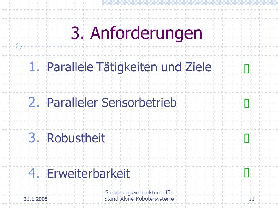 31.1.2005 Steuerungsarchitekturen für Stand-Alone-Robotersysteme11 3. Anforderungen 1. Parallele Tätigkeiten und Ziele 2. Paralleler Sensorbetrieb 3.