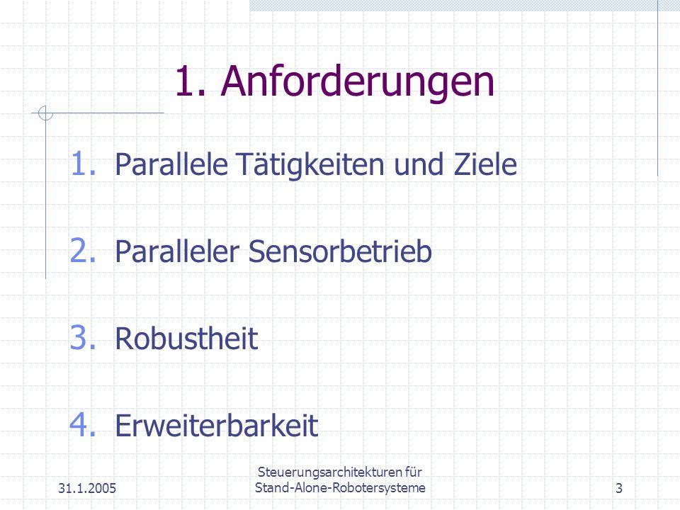 31.1.2005 Steuerungsarchitekturen für Stand-Alone-Robotersysteme3 1. Anforderungen 1. Parallele Tätigkeiten und Ziele 2. Paralleler Sensorbetrieb 3. R