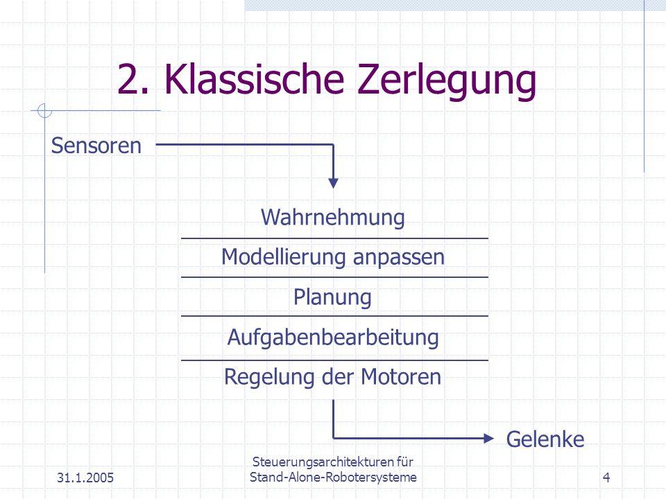 31.1.2005 Steuerungsarchitekturen für Stand-Alone-Robotersysteme4 2. Klassische Zerlegung Sensoren Wahrnehmung Modellierung anpassen Planung Aufgabenb