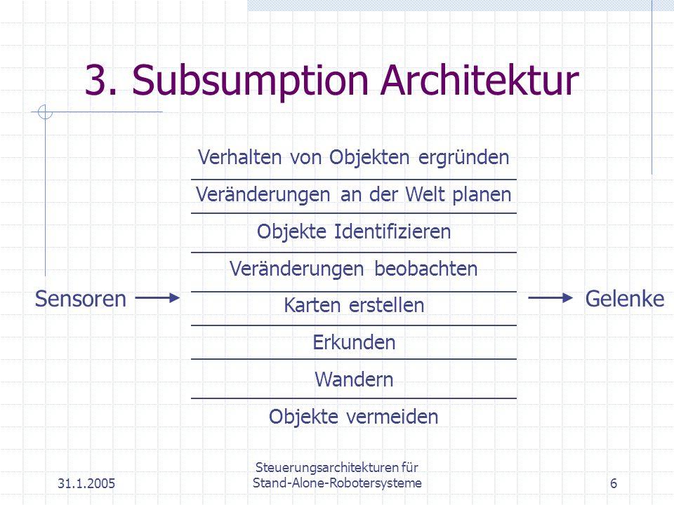 31.1.2005 Steuerungsarchitekturen für Stand-Alone-Robotersysteme6 3. Subsumption Architektur SensorenGelenke Verhalten von Objekten ergründen Veränder