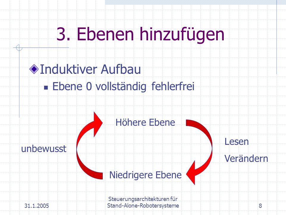 31.1.2005 Steuerungsarchitekturen für Stand-Alone-Robotersysteme8 3. Ebenen hinzufügen Induktiver Aufbau Ebene 0 vollständig fehlerfrei Höhere Ebene N