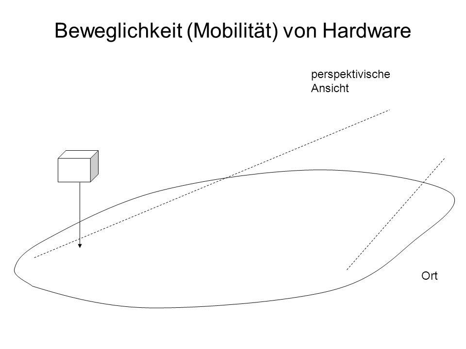 Beweglichkeit (Mobilität) von Hardware Ort perspektivische Ansicht
