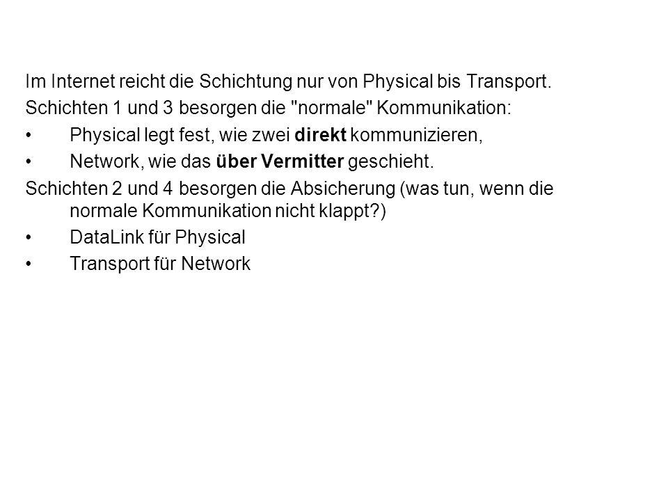 Im Internet reicht die Schichtung nur von Physical bis Transport.