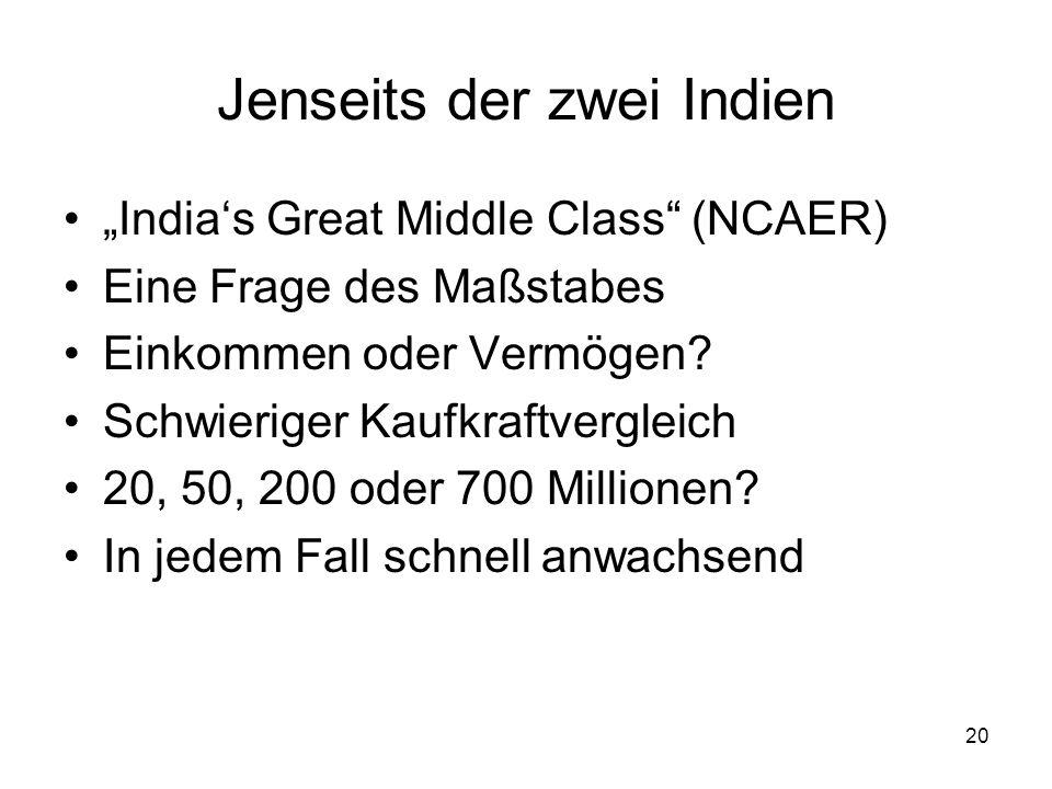 20 Jenseits der zwei Indien Indias Great Middle Class (NCAER) Eine Frage des Maßstabes Einkommen oder Vermögen.