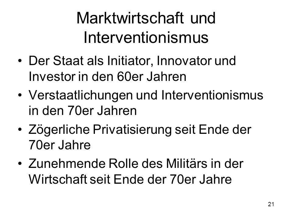 21 Marktwirtschaft und Interventionismus Der Staat als Initiator, Innovator und Investor in den 60er Jahren Verstaatlichungen und Interventionismus in