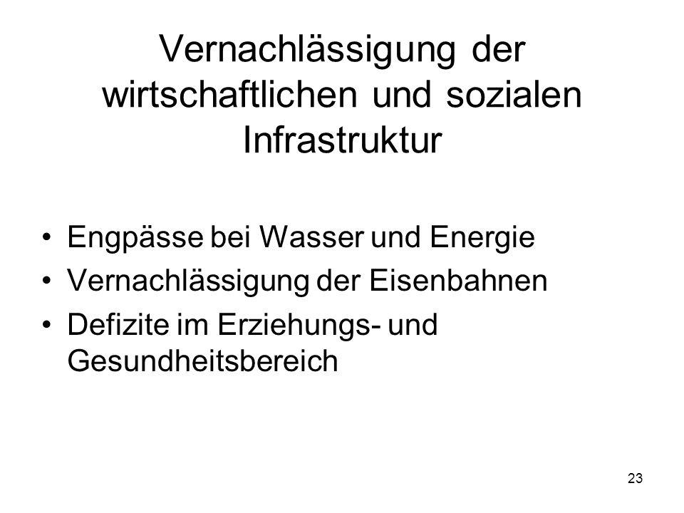 23 Vernachlässigung der wirtschaftlichen und sozialen Infrastruktur Engpässe bei Wasser und Energie Vernachlässigung der Eisenbahnen Defizite im Erzie