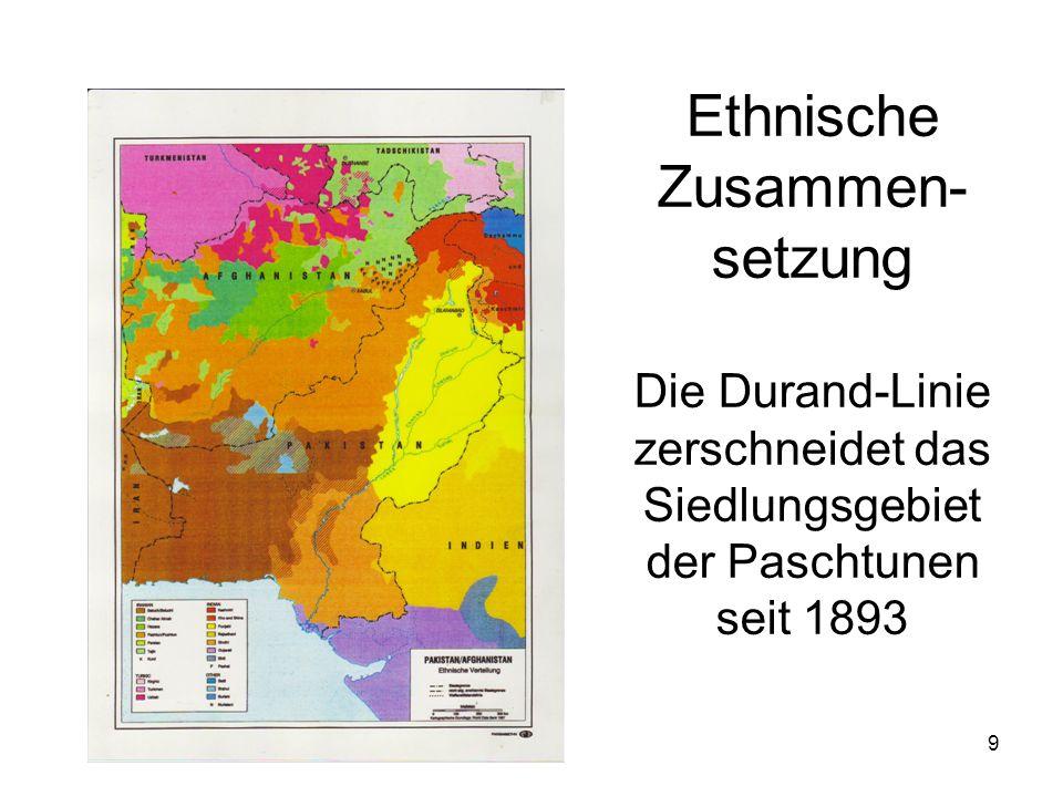 9 Ethnische Zusammen- setzung Die Durand-Linie zerschneidet das Siedlungsgebiet der Paschtunen seit 1893
