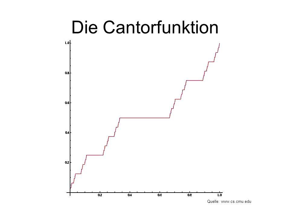 Die Cantorfunktion Quelle: www.cs.cmu.edu