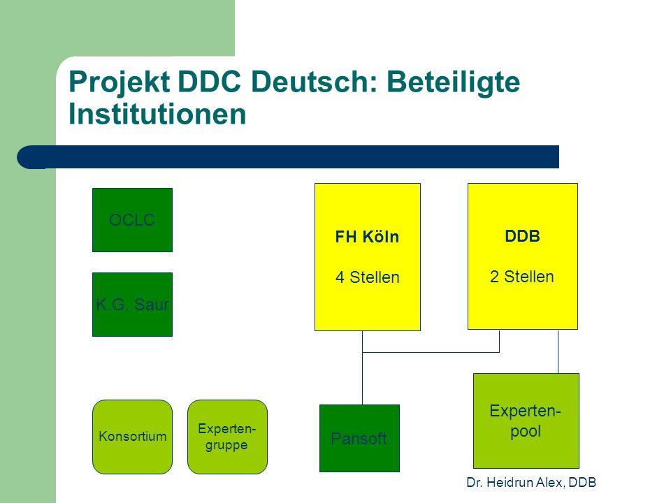 Dr. Heidrun Alex, DDB Projekt DDC Deutsch: Beteiligte Institutionen DDB 2 Stellen FH Köln 4 Stellen Experten- pool Pansoft OCLC K.G. Saur Konsortium E
