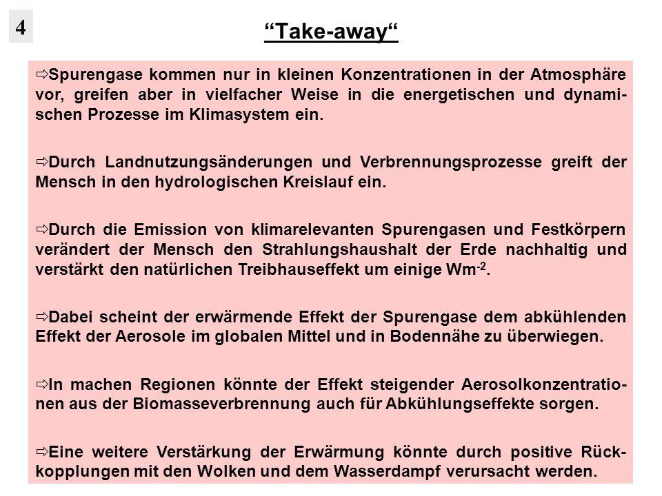 Take-away Spurengase kommen nur in kleinen Konzentrationen in der Atmosphäre vor, greifen aber in vielfacher Weise in die energetischen und dynami- sc