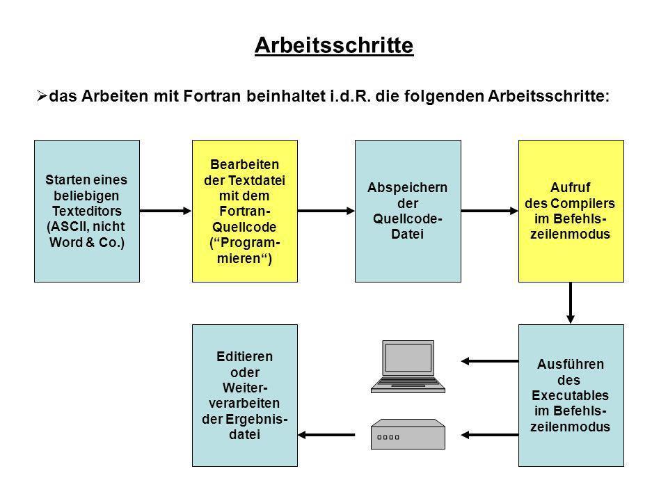 Arbeitsschritte das Arbeiten mit Fortran beinhaltet i.d.R. die folgenden Arbeitsschritte: Starten eines beliebigen Texteditors (ASCII, nicht Word & Co