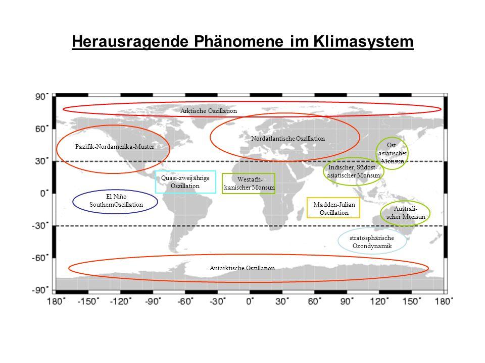 Herausragende Phänomene im Klimasystem Westafri- kanischer Monsun Madden-Julian Oscillation El Niño SouthernOscillation Indischer, Südost- asiatischer