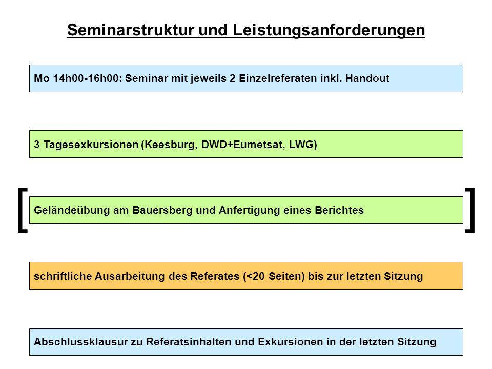 Seminarstruktur und Leistungsanforderungen Mo 14h00-16h00: Seminar mit jeweils 2 Einzelreferaten inkl. Handout schriftliche Ausarbeitung des Referates